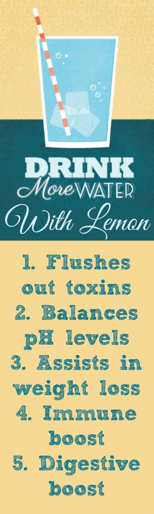 drink lemon water ever day for better health