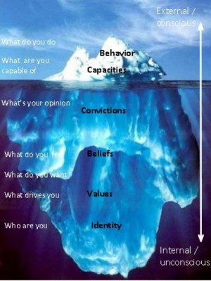 iceberg of your identity: the hidden dimensions