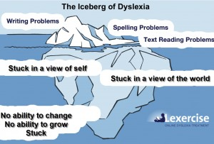 Dyslaxia strategy