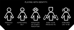 corner_identity