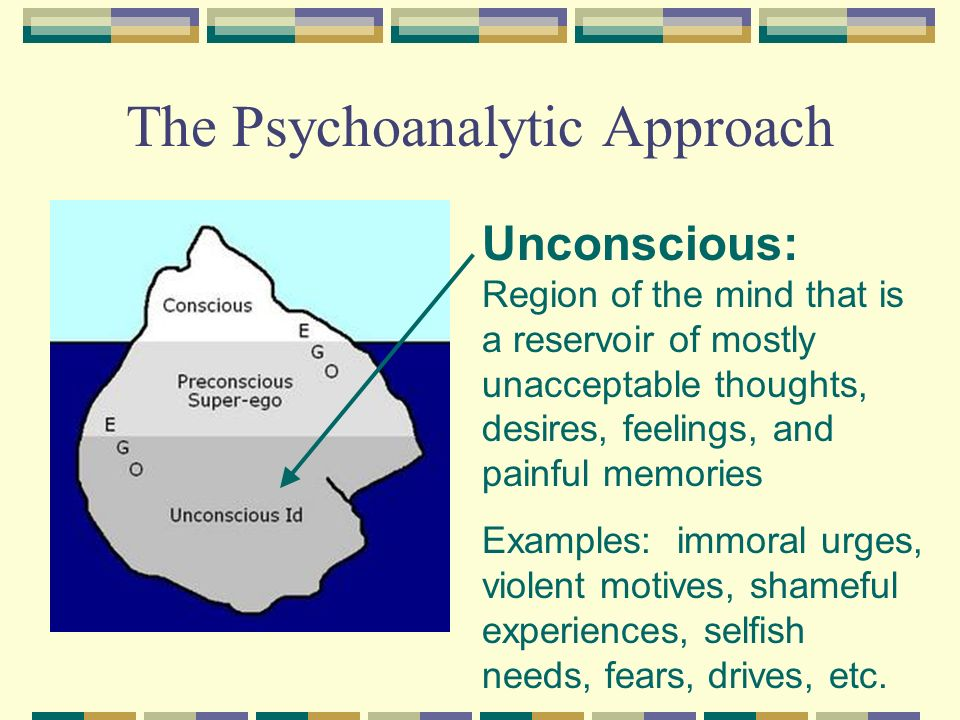 compare and contrast psychoanalytic analysis The terms 'psychoanalytic' and 'psychodynamic' are both used to describe psychotherapy based on psychoanalytic principles the bpc uses them in the titles of its registrants to differentiate the way of working that they are registered as being able to do.