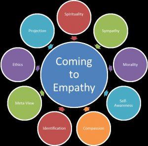 Empathy-Image-Figure-1