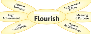 Flourish-flower in all areas