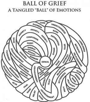 ball-of-grief