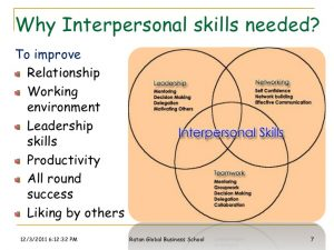 interpersonal-skills-7-728