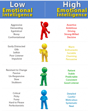 emotional-intelligence