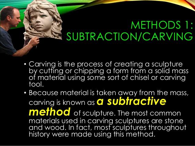 subtraction method