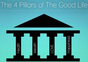 4-pillars-of-the-good-life