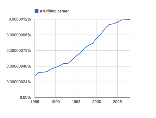 a-fulfilling-career