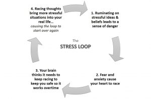 stress-loop_choose-a-life-you-love