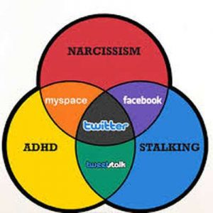 your personality and social media choices