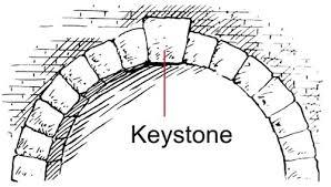 keystone aka linchpin