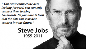 connecting the dots looking back steve jobs