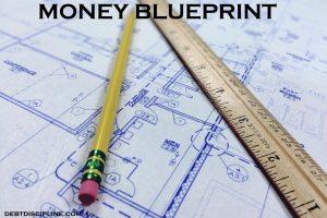 your money blueprint