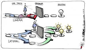 linear vs non-linear solutions