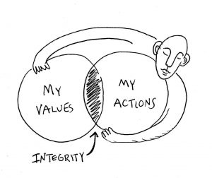 integrity being true to your values