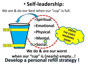 refuel yourself, Self-leadership: We are & do our best when our cup is full. >Spiritual. >Emotional. >Physical. >Mental. >Social. We do & are our worst when our cup is (nearly) empty...! KNOW. THE EARLY WARNING SIGNS % % Develop a personal refill strategy !