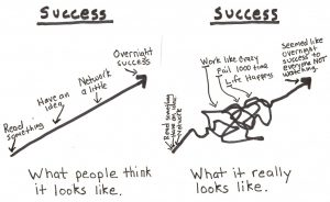 learning to fail to success