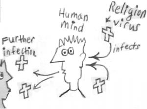 MindVirus