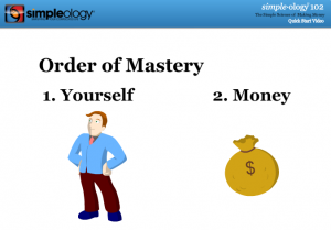 master yourself master your money