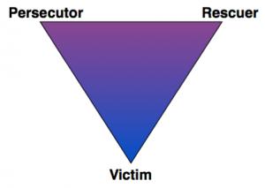 The_drama_triangle