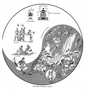 chinese_worldviews1