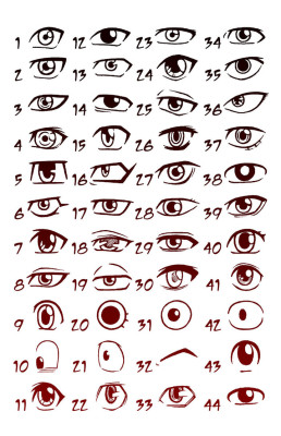 the many distinctions of eyes, invisible for most people