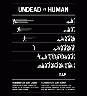 human-vs-undead
