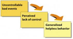 learned_helplessness