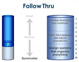 follow through aka systems