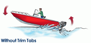 without-trim-tab